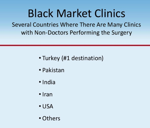 Black market clinics Source ISHRS